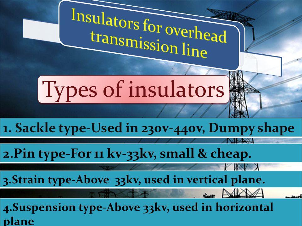 Types of insulators 1. Sackle type-Used in 230v-440v, Dumpy shape 2.Pin type-For 11 kv-33kv, small & cheap. 3.Strain type-Above 33kv, used in vertical