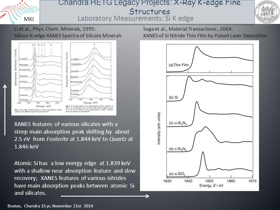 MKI Chandra HETG Legacy Projects: X-Ray K-edge Fine Structures Boston, Chandra 15 yr, November 21st 2014 Laboratory Measurements: Si K edge Li et al., Phys.