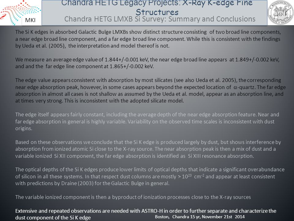 MKI Chandra HETG Legacy Projects: X-Ray K-edge Fine Structures Boston, Chandra 15 yr, November 21st 2014 Chandra HETG LMXB Si Survey: Summary and Conclusions The Si K edges in absorbed Galactic Bulge LMXBs show distinct structure consisting of two broad line components, a near edge broad line component, and a far edge broad line component.