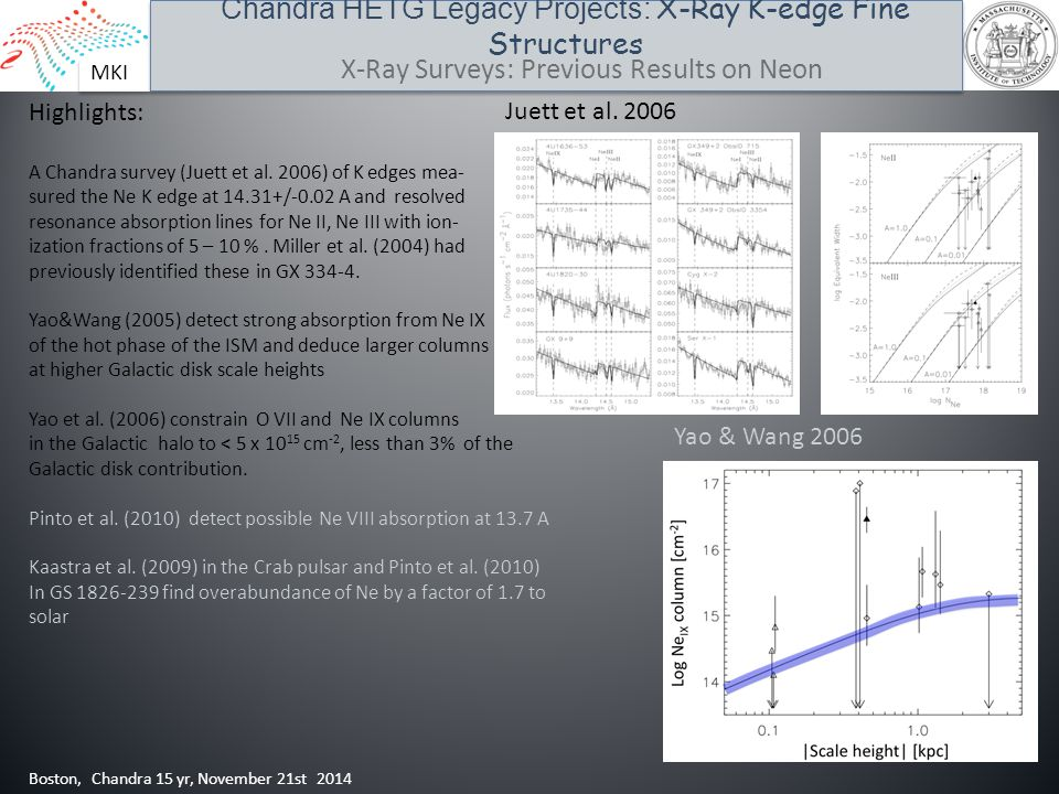 MKI Chandra HETG Legacy Projects: X-Ray K-edge Fine Structures Boston, Chandra 15 yr, November 21st 2014 X-Ray Surveys: Previous Results on Neon Highl