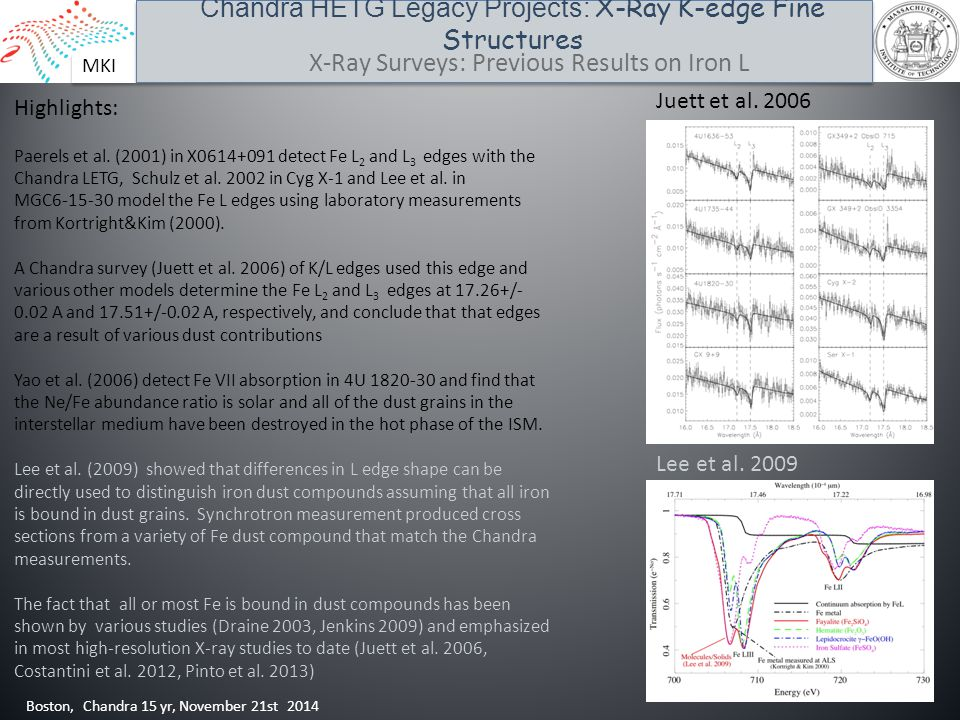 MKI Chandra HETG Legacy Projects: X-Ray K-edge Fine Structures Boston, Chandra 15 yr, November 21st 2014 X-Ray Surveys: Previous Results on Iron L Hig