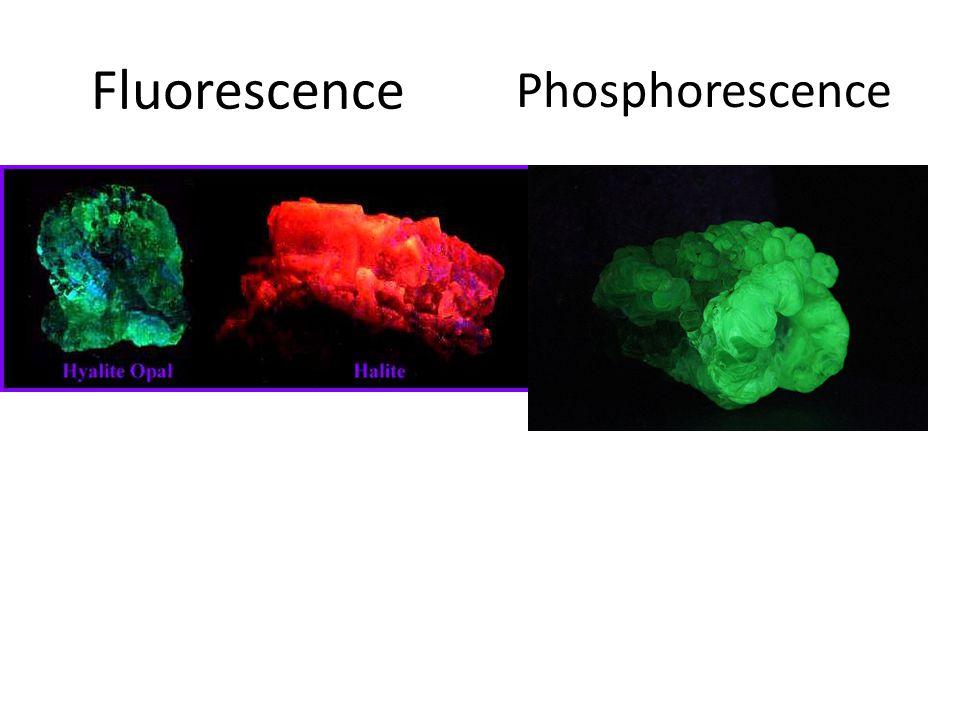 Fluorescence Phosphorescence