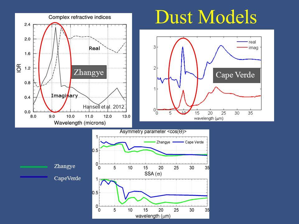Dust Models Zhangye Cape Verde Zhangye CapeVerde Hansell et al. 2012