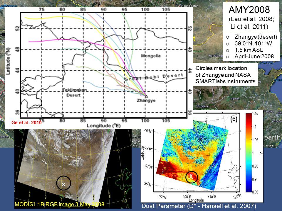 (AMY2008 (Lau et al. 2008; Li et al. 2011) o Zhangye (desert) o 39.0  N; 101  W o 1.5 km ASL o April-June 2008 Taklamakan Desert Gobi Desert MODIS L