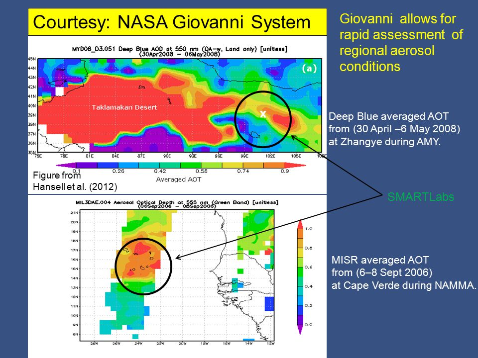 Giovanni allows for rapid assessment of regional aerosol conditions Courtesy: NASA Giovanni System Figure from Hansell et al.
