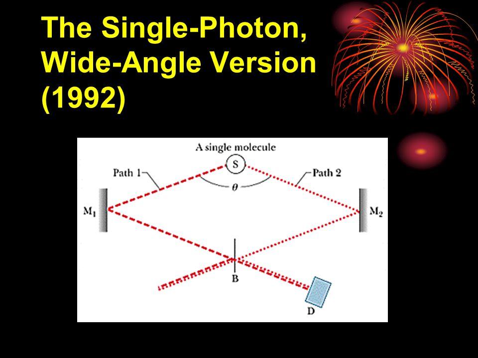 The single-photon, double-slit experiment is a phenomenon which is impossible, absolutely impossible to explain in any classical way, and which has in it the heart of quantum mechanics - Richard Feynman The Single-Photon Version First by Taylor in 1909