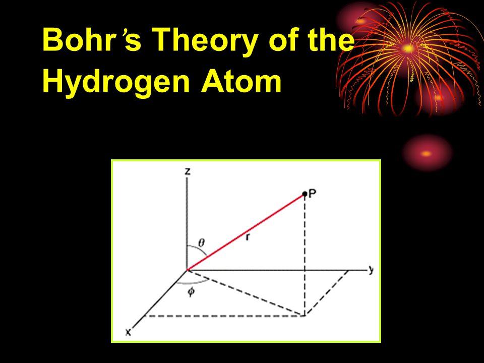 氫原子能階與光譜線氫原子能階與光譜線