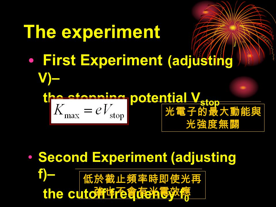 The Photoelectric Effect 光電效應