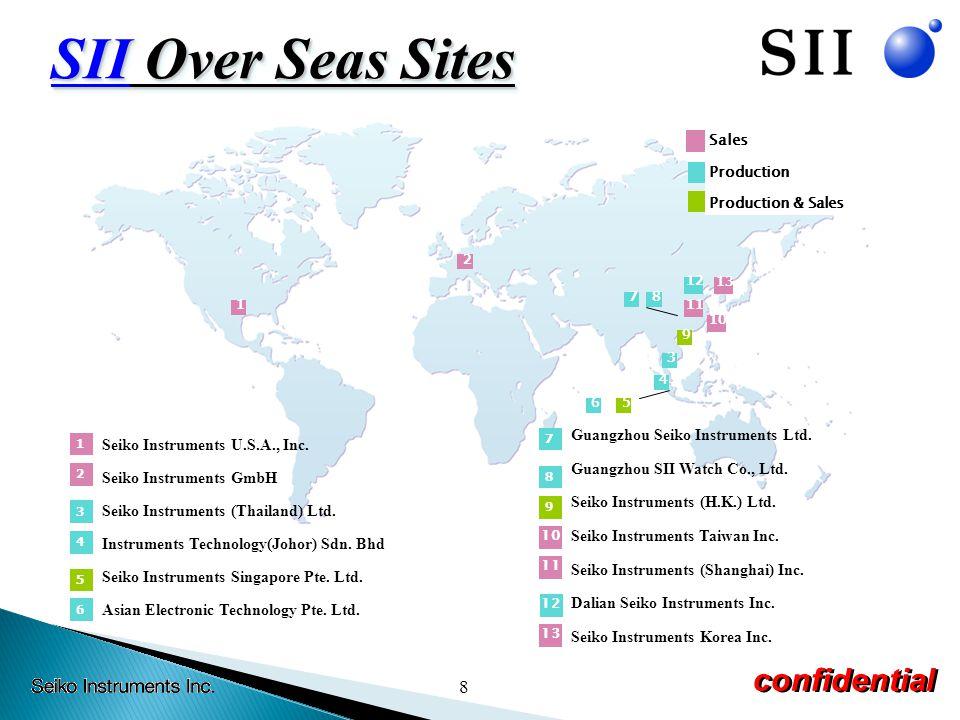 8 confidential Seiko Instruments U.S.A., Inc.