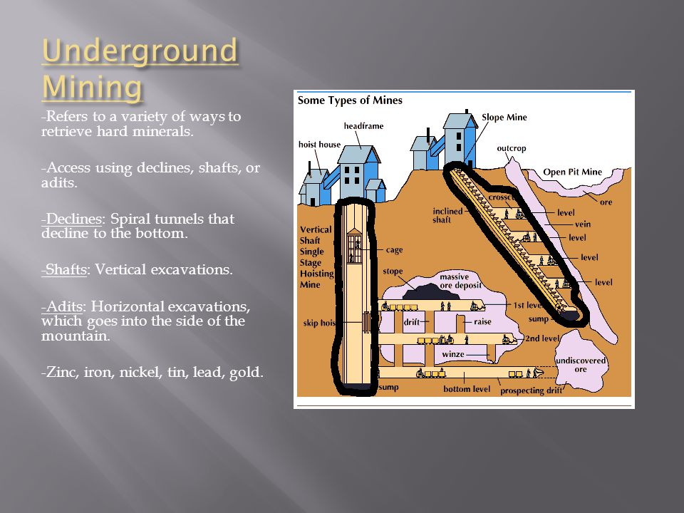 Underground Mining -Refers to a variety of ways to retrieve hard minerals.