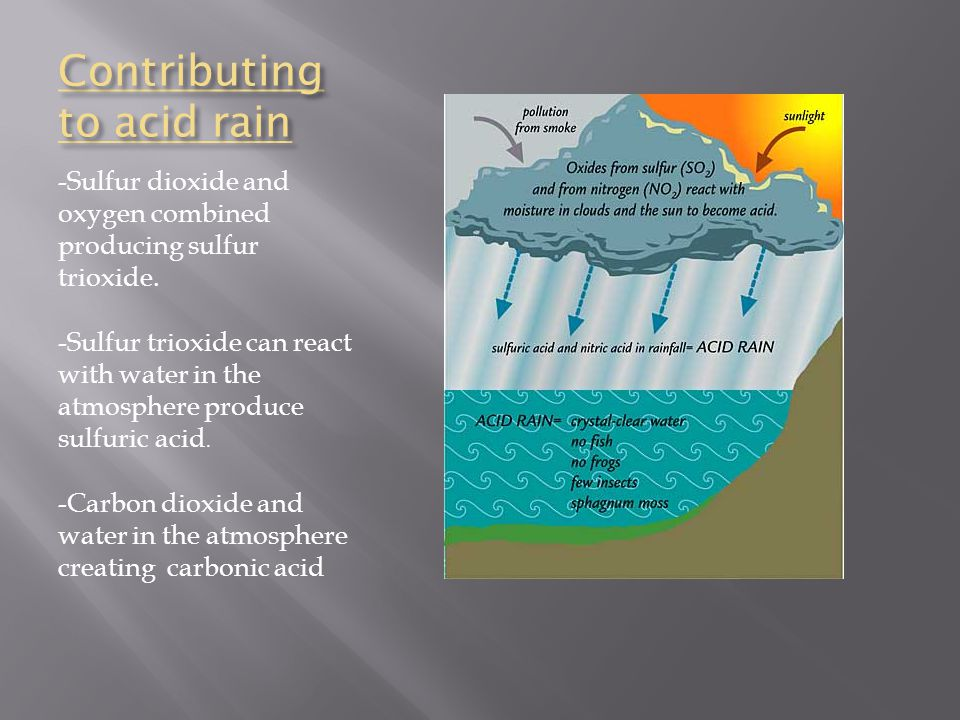 Contributing to acid rain -Sulfur dioxide and oxygen combined producing sulfur trioxide.
