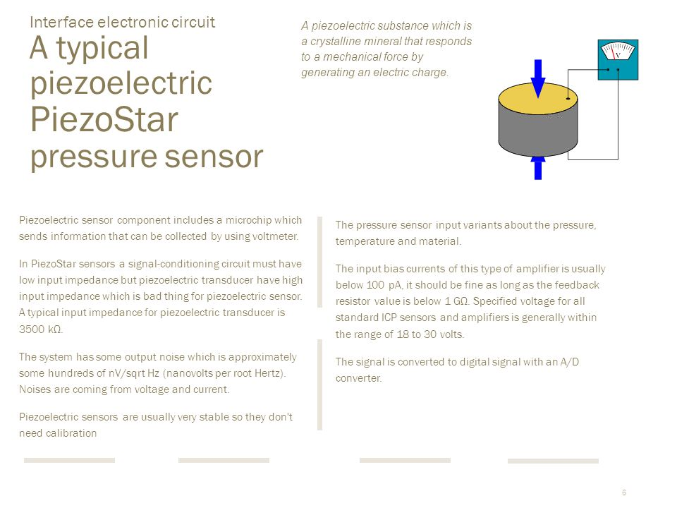 6 Interface electronic circuit A typical piezoelectric PiezoStar pressure sensor The pressure sensor input variants about the pressure, temperature and material.
