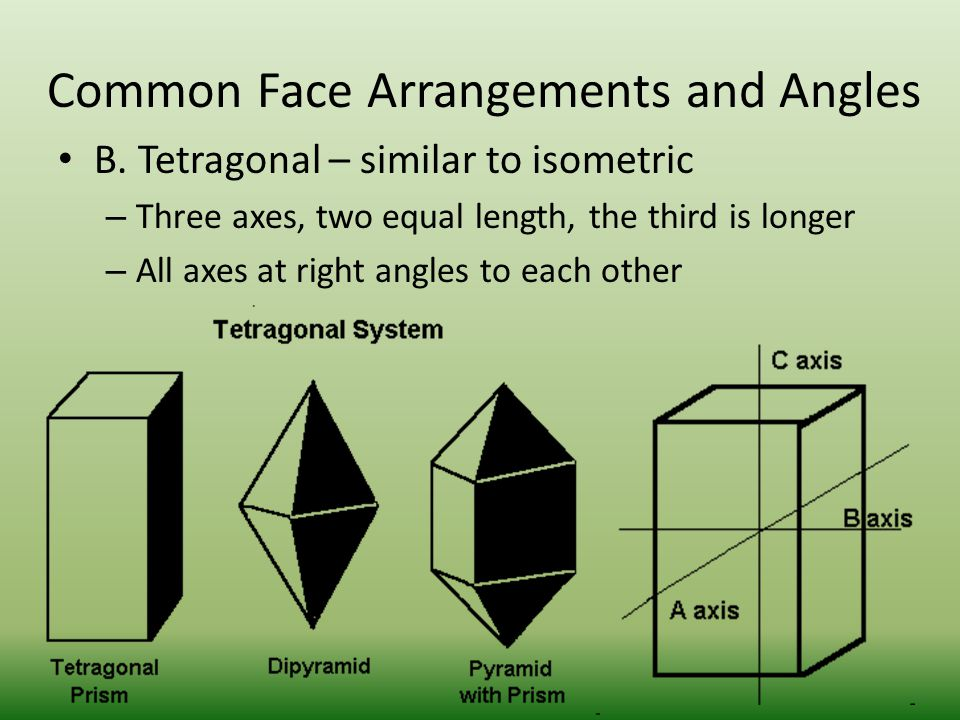 Common Face Arrangements and Angles B. Tetragonal – similar to isometric – Three axes, two equal length, the third is longer – All axes at right angle