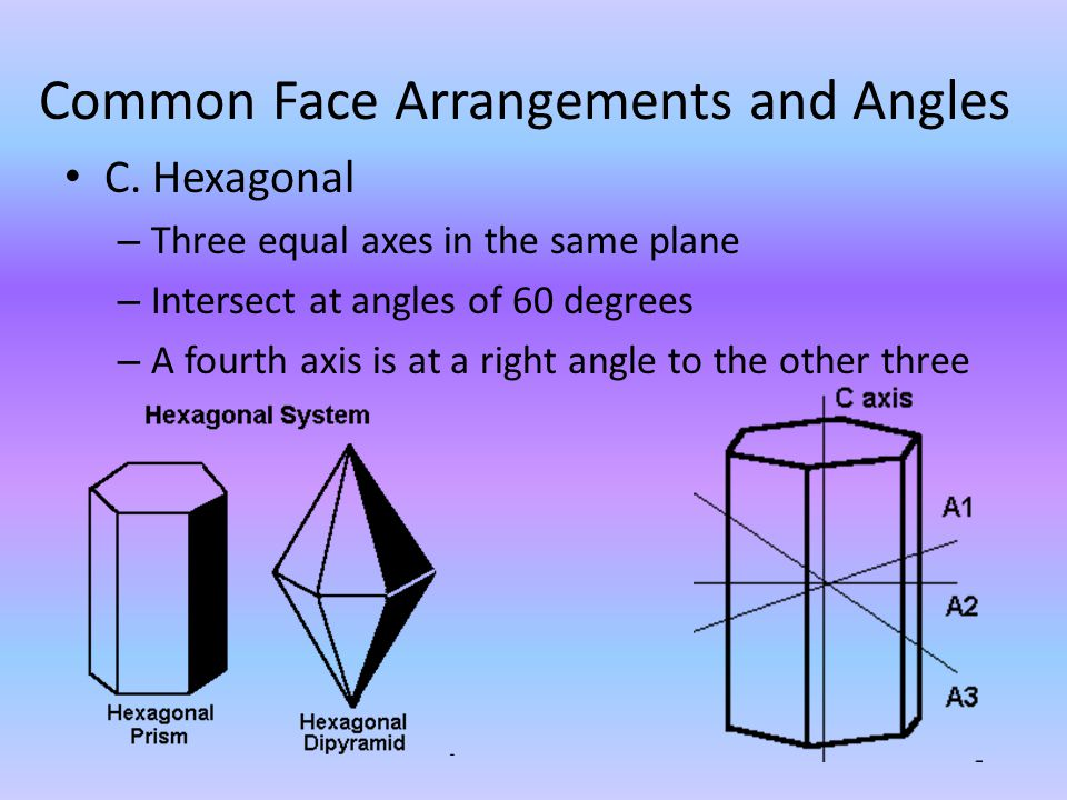 Common Face Arrangements and Angles C. Hexagonal – Three equal axes in the same plane – Intersect at angles of 60 degrees – A fourth axis is at a righ
