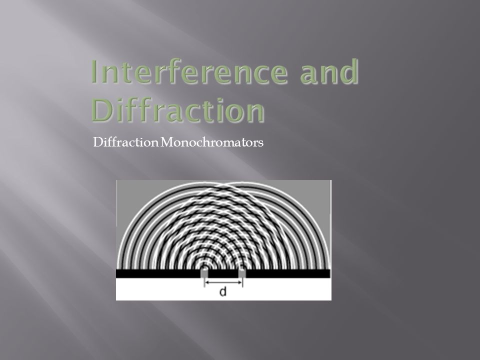 Diffraction Monochromators