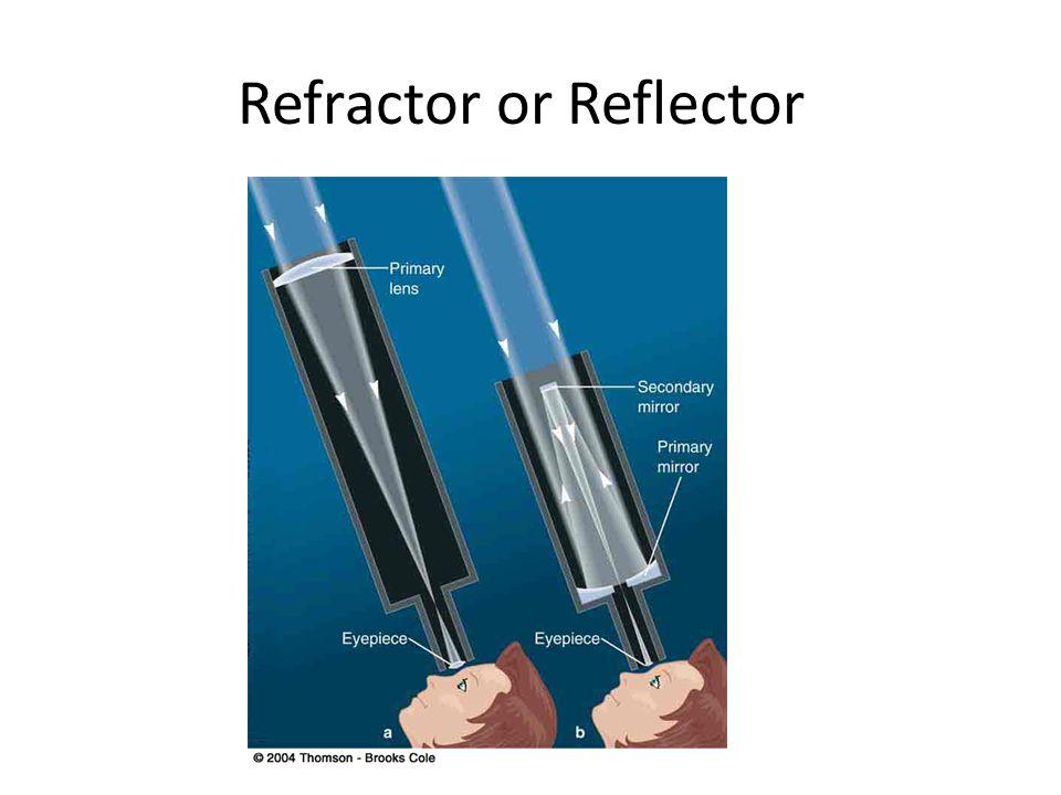 Refractor or Reflector