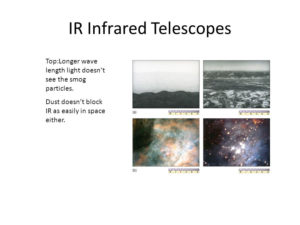 IR Infrared Telescopes Top:Longer wave length light doesn't see the smog particles. Dust doesn't block IR as easily in space either.