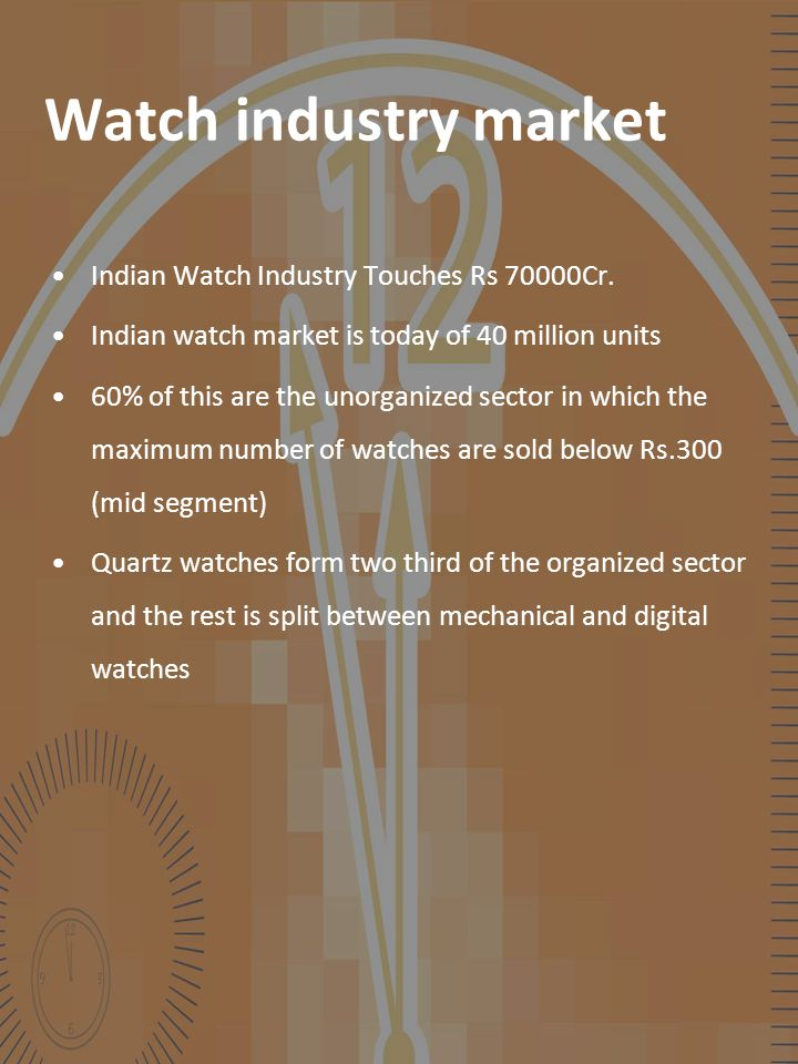 Watch industry market Indian Watch Industry Touches Rs 70000Cr.
