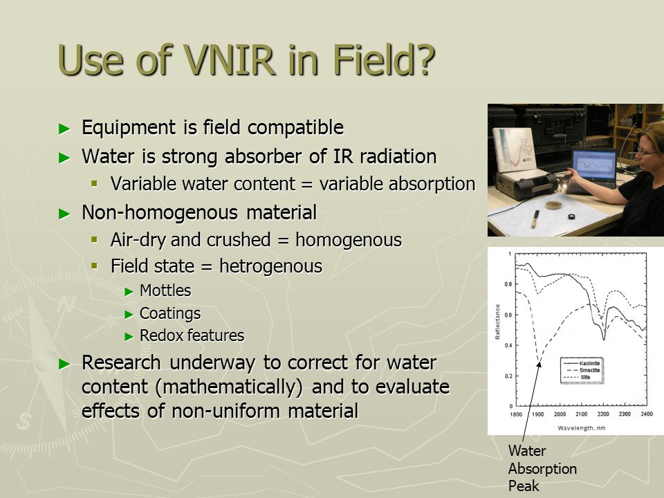 Use of VNIR in Field? ► Equipment is field compatible ► Water is strong absorber of IR radiation  Variable water content = variable absorption ► Non-