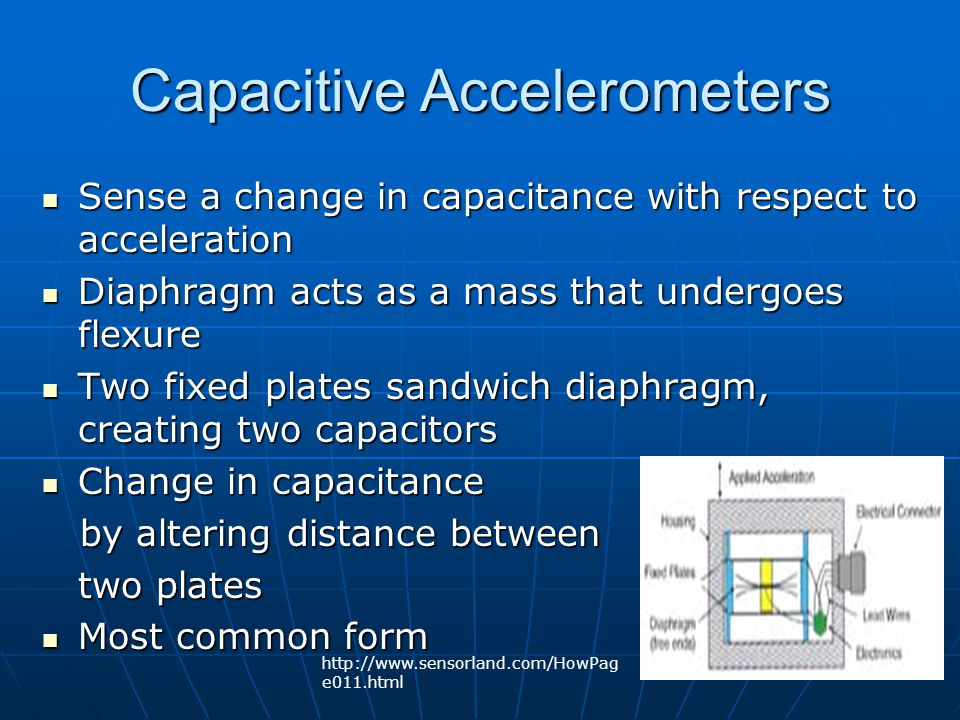 Capacitive Accelerometers Sense a change in capacitance with respect to acceleration Sense a change in capacitance with respect to acceleration Diaphragm acts as a mass that undergoes flexure Diaphragm acts as a mass that undergoes flexure Two fixed plates sandwich diaphragm, creating two capacitors Two fixed plates sandwich diaphragm, creating two capacitors Change in capacitance Change in capacitance by altering distance between by altering distance between two plates Most common form Most common form http://www.sensorland.com/HowPag e011.html