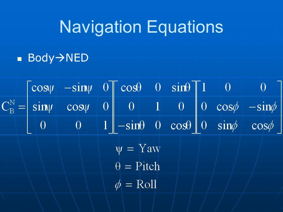 Navigation Equations Body  NED
