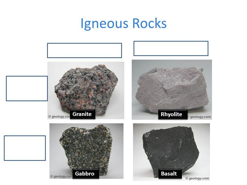 Igneous Rocks Granite Gabbro Basalt Rhyolite