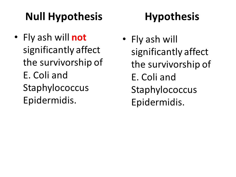 Null Hypothesis Fly ash will not significantly affect the survivorship of E.