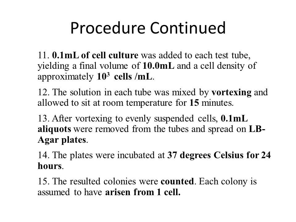 Procedure Continued 11.