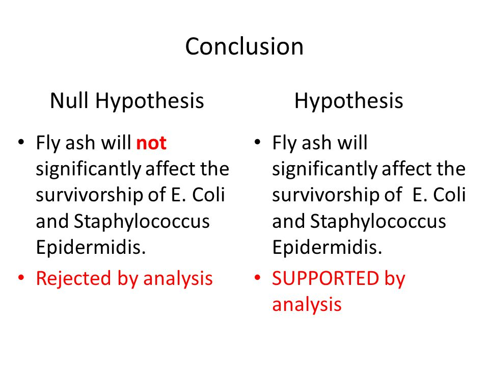 Conclusion Fly ash will not significantly affect the survivorship of E.
