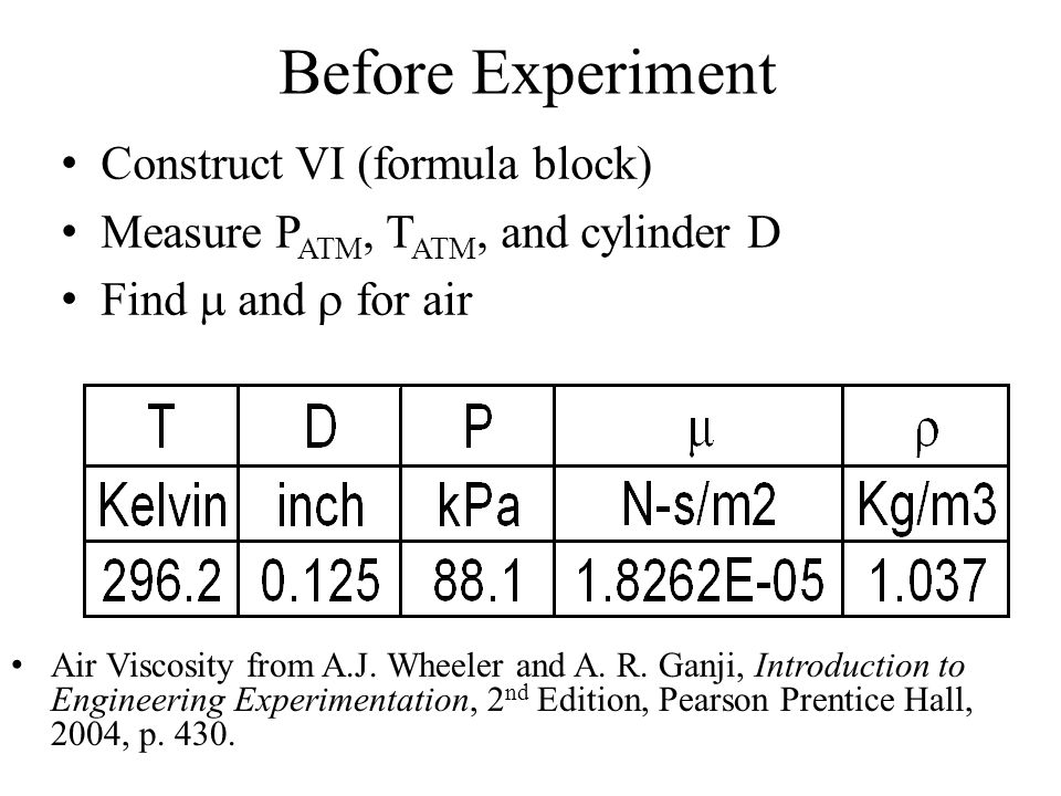 Before Experiment Construct VI (formula block) Measure P ATM, T ATM, and cylinder D Find  and  for air Air Viscosity from A.J. Wheeler and A. R. Gan