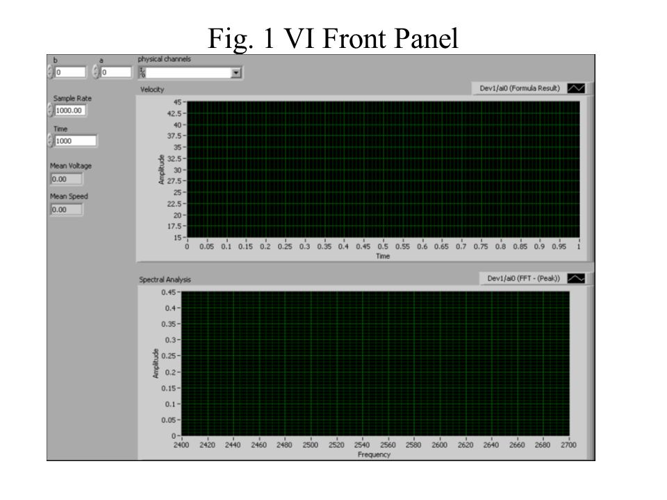 Fig. 1 VI Front Panel