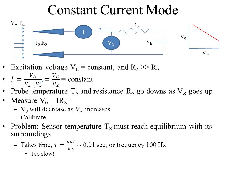 2) Constant Temp Anemometer (CTA) Uses electronic feedback (op-amp) to very V E so T S (and R S ) stay constant.