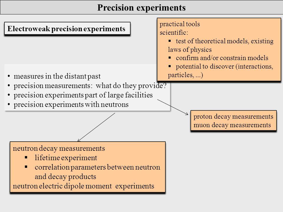 precision experiments: lepton g-2