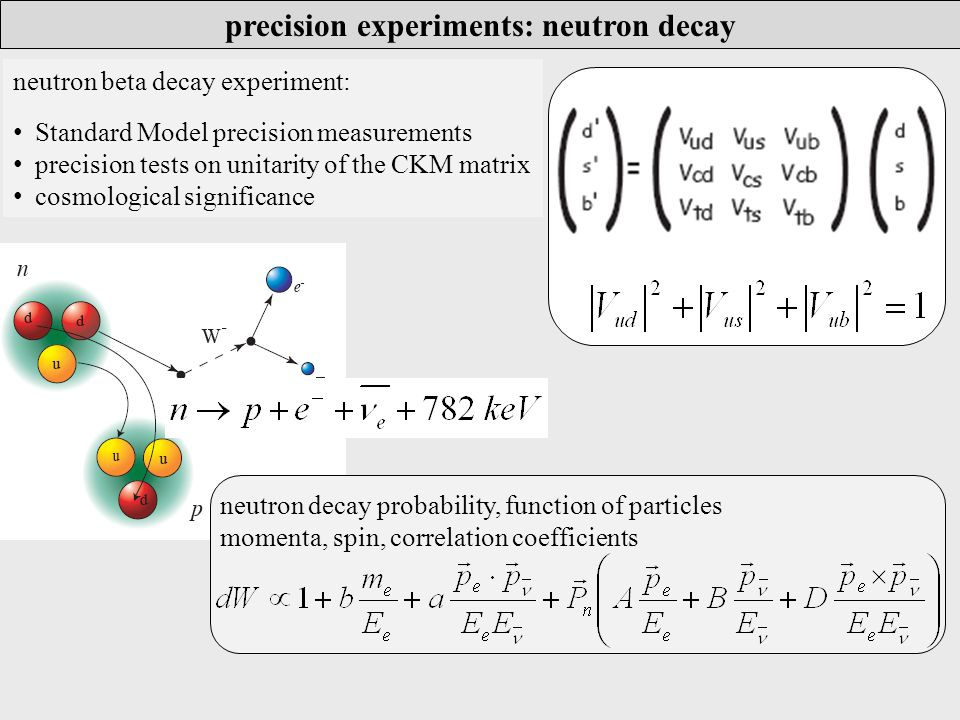 precision experiments: neutron decay neutron beta decay experiment: Standard Model precision measurements precision tests on unitarity of the CKM matrix cosmological significance neutron decay probability, function of particles momenta, spin, correlation coefficients
