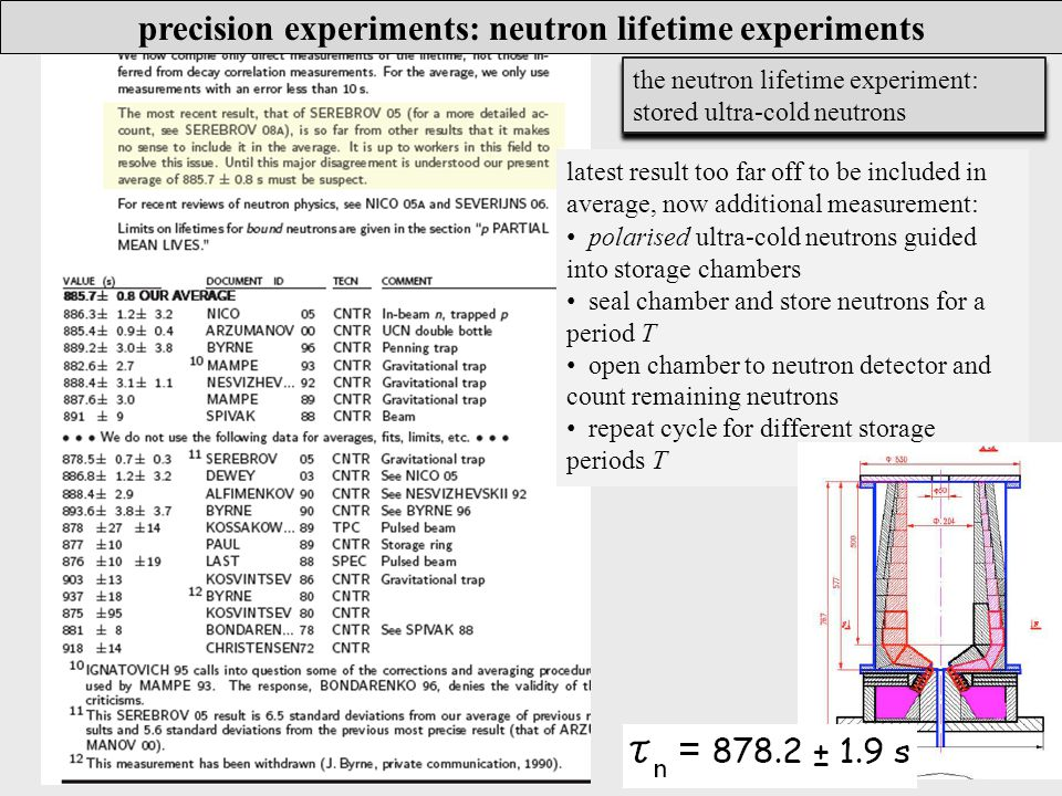 the neutron lifetime experiment: stored ultra-cold neutrons latest result too far off to be included in average, now additional measurement: polarised ultra-cold neutrons guided into storage chambers seal chamber and store neutrons for a period T open chamber to neutron detector and count remaining neutrons repeat cycle for different storage periods T precision experiments: neutron lifetime experiments