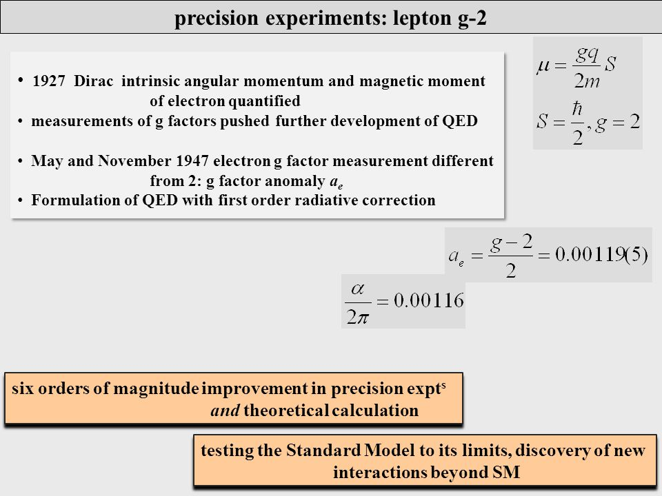 precision experiments  test of theoretical models, existing laws of physics  confirm and/or constrain models  potential to discover (interactions, particles,...)  test of theoretical models, existing laws of physics  confirm and/or constrain models  potential to discover (interactions, particles,...) precision measurements examples  neutron electric dipole moment experiments  neutron lifetime & correlation experiment  anomalous g-factor (g-2)  decay experiments (p, double beta) precision measurements examples  neutron electric dipole moment experiments  neutron lifetime & correlation experiment  anomalous g-factor (g-2)  decay experiments (p, double beta) mostly indirect measurements a very powerful tool to probe theories and their limits revealing signatures of new physics mostly indirect measurements a very powerful tool to probe theories and their limits revealing signatures of new physics we have seen: these can: current precision experiments: