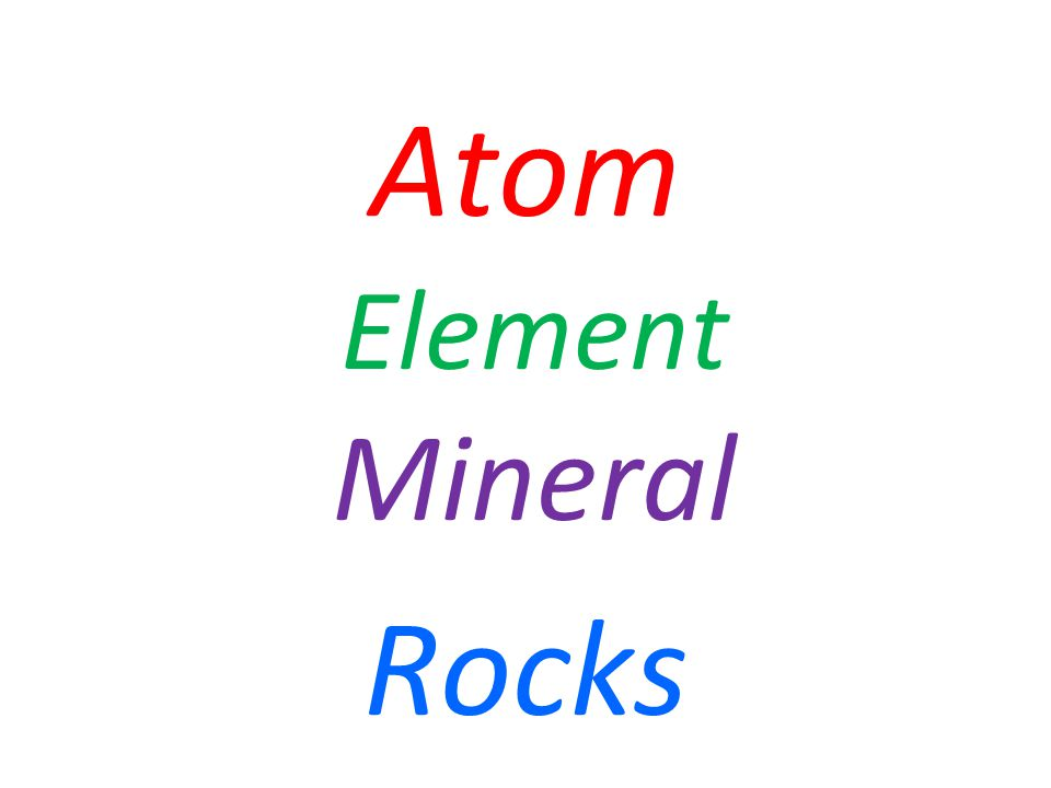 In your notes ORGANIZE THE BUILDING BLOCKS OF ROCKS