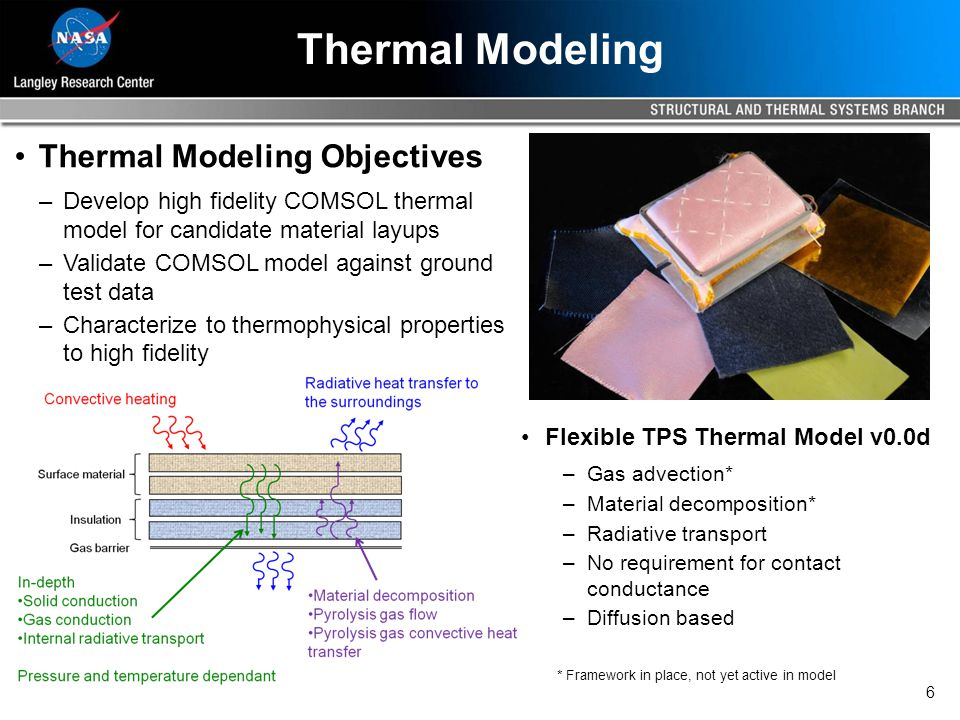 6 Thermal Modeling Thermal Modeling Objectives –Develop high fidelity COMSOL thermal model for candidate material layups –Validate COMSOL model against ground test data –Characterize to thermophysical properties to high fidelity Flexible TPS Thermal Model v0.0d –Gas advection* –Material decomposition* –Radiative transport –No requirement for contact conductance –Diffusion based * Framework in place, not yet active in model