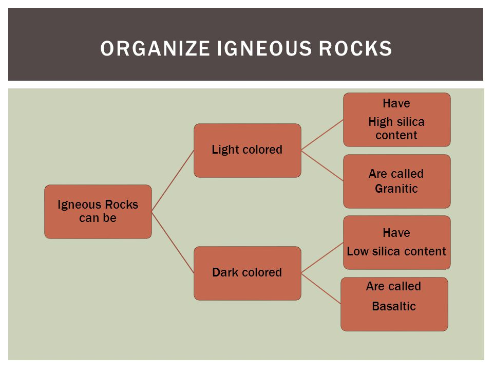 Igneous Rocks can be Light colored Have High silica content Are called Granitic Dark colored Have Low silica content Are called Basaltic ORGANIZE IGNE