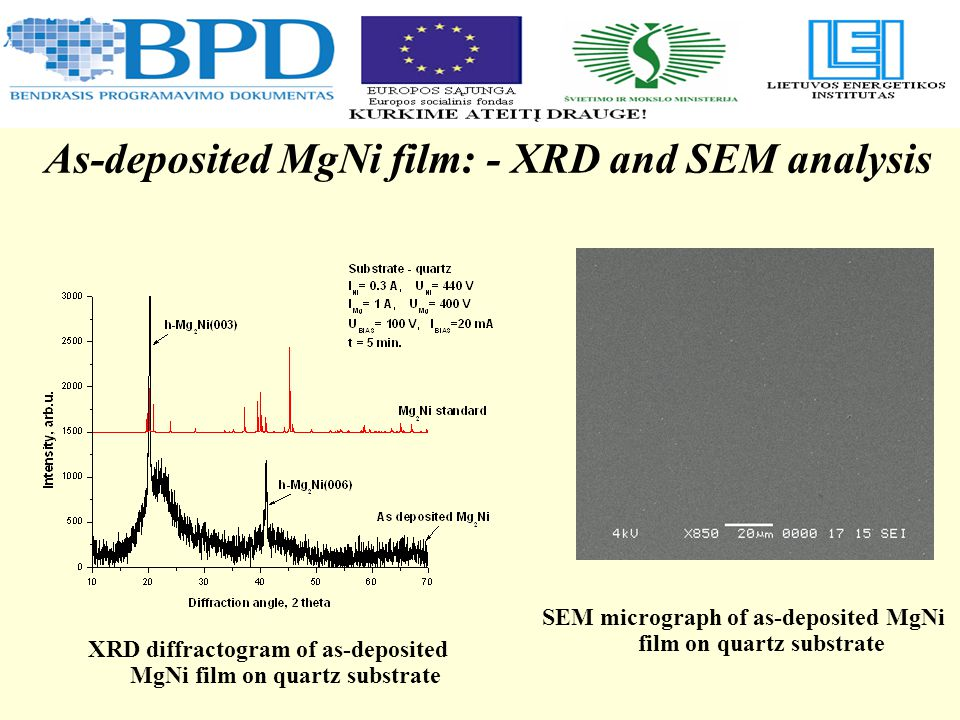 As-deposited MgNi film: - XRD and SEM analysis XRD diffractogram of as-deposited MgNi film on quartz substrate SEM micrograph of as-deposited MgNi film on quartz substrate