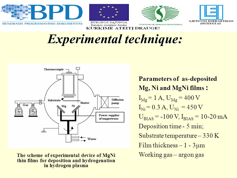 Experimental technique: The scheme of experimental device of MgNi thin films for deposition and hydrogenation in hydrogen plasma Parameters of as-deposited Mg, Ni and MgNi films : I Mg = 1 A, U Mg = 400 V I Ni = 0.3 A, U Ni = 450 V U BIAS = -100 V, I BIAS = 10-20 mA Deposition time - 5 min; Substrate temperature – 330 K Film thickness – 1 - 3μm Working gas – argon gas