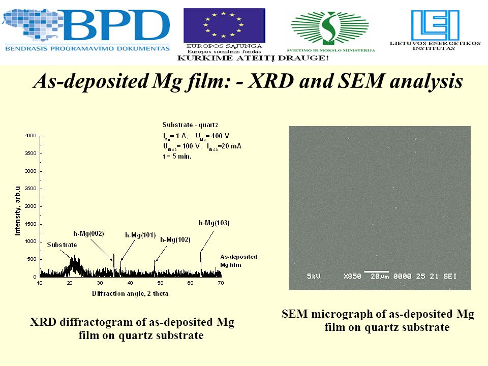 As-deposited Mg film: - XRD and SEM analysis XRD diffractogram of as-deposited Mg film on quartz substrate SEM micrograph of as-deposited Mg film on quartz substrate