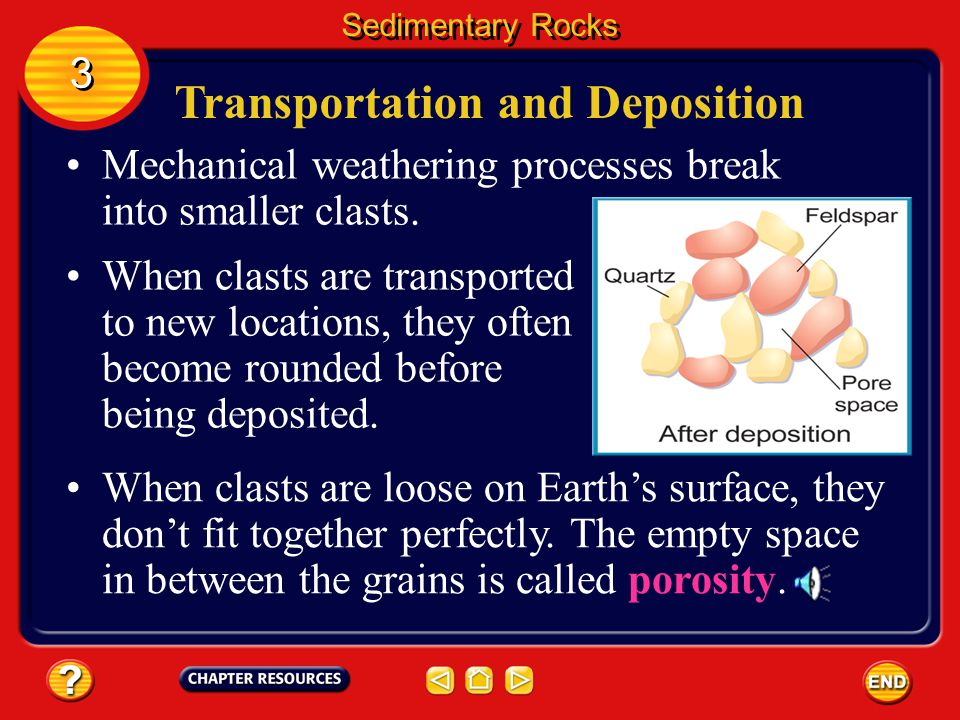 Rocks From Surface Materials Rocks inside Earth are protected from surface conditions. Rock exposed at the surface is attacked by the weather. Sedimen