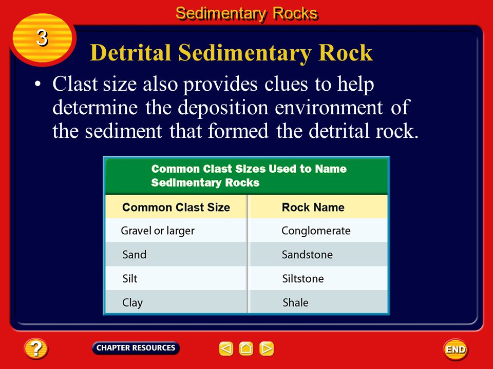 Detrital Sedimentary Rock Some minerals tend to be more common in detrital sediments because they are harder or more resistant to being dissolved.
