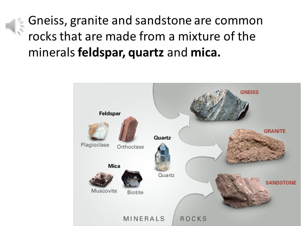 // Rocks are also made of ingredients. The ingredients in rocks are called minerals.