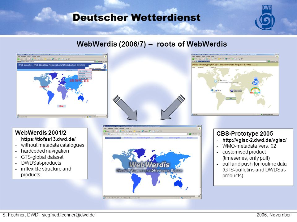 WebWerdis (2006/7) – roots of WebWerdis WebWerdis 2001/2 -https://tiofas13.dwd.de/ -without metadata catalogues -hardcoded navigation -GTS-global dataset -DWDSat-products -inflexible structure and products CBS-Prototype 2005 -http://vgisc-2.dwd.de/vgisc/ -WMO-metadata vers.
