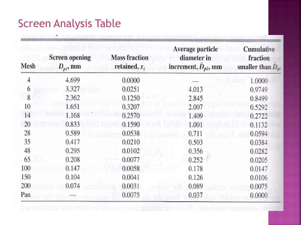 Screen Analysis Table