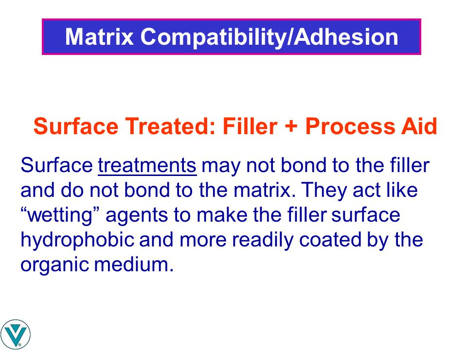 Matrix Compatibility/Adhesion Surface Treated: Filler + Process Aid Surface treatments may not bond to the filler and do not bond to the matrix. They