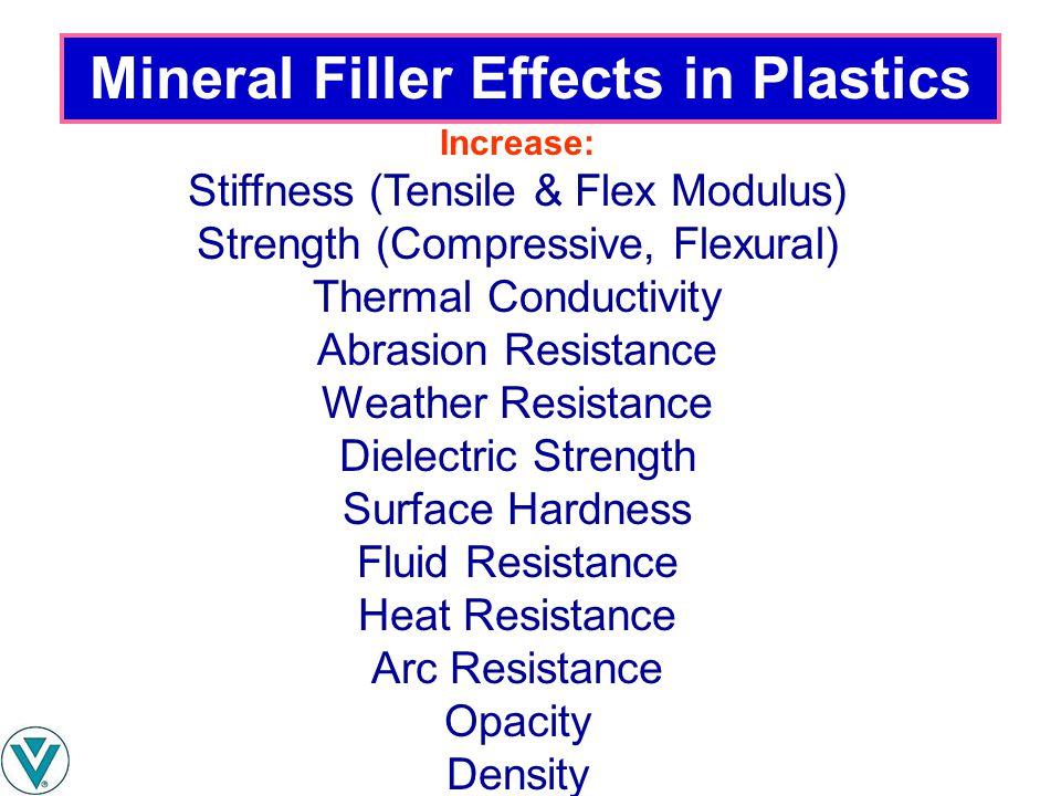 Mineral Filler Effects in Plastics Increase: Stiffness (Tensile & Flex Modulus) Strength (Compressive, Flexural) Thermal Conductivity Abrasion Resista