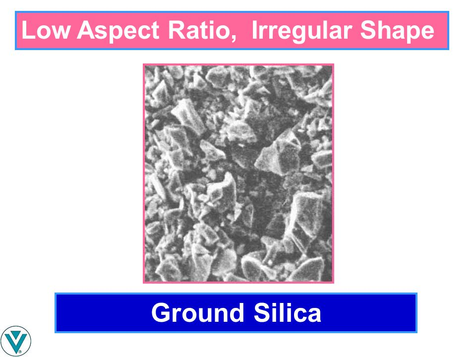 Ground Silica Low Aspect Ratio, Irregular Shape